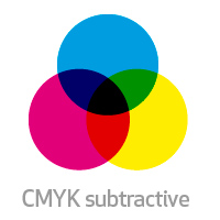 CMYK Subtractive Colour
